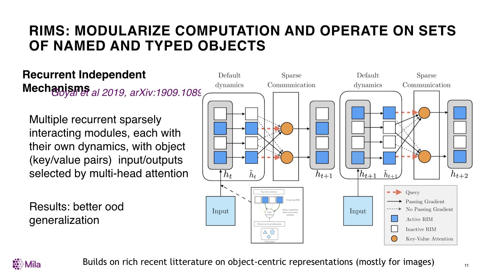 RIMs: modularize computation and operate on sets of named and typed objects