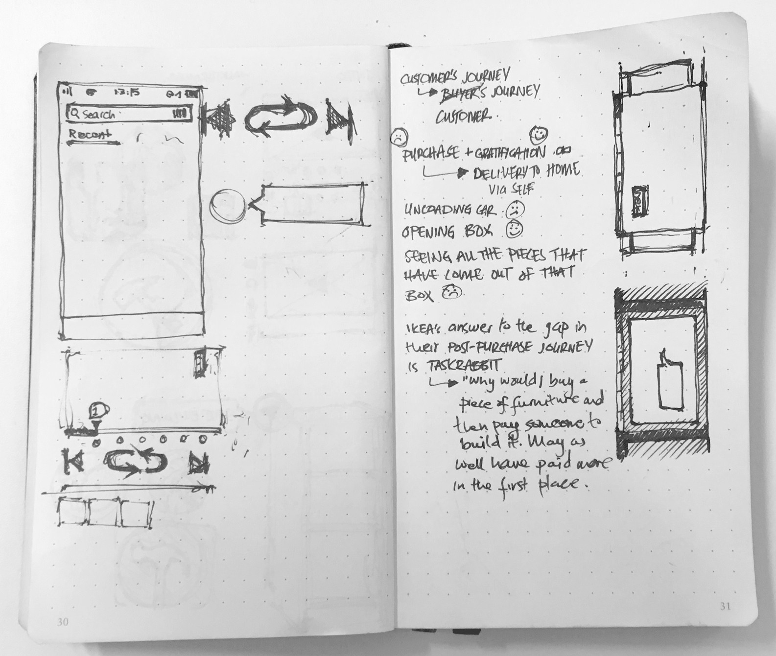 The IKEA Effect — A UX Case Study - UX Planet