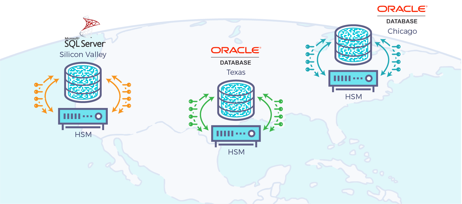 How to protect Oracle and Microsoft SQL Databases using