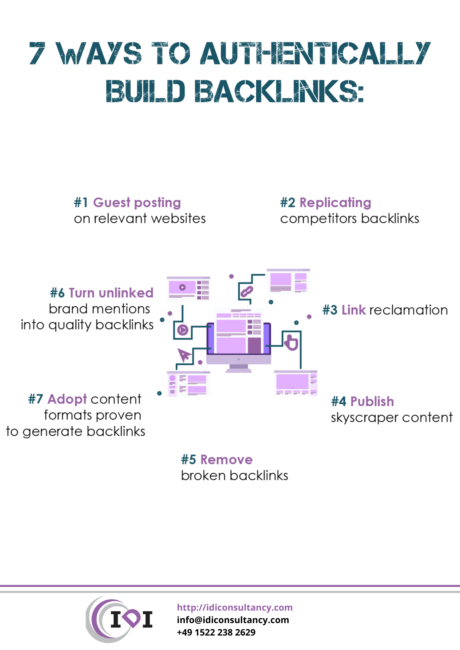7 Authentic Backlink Building Techniques | by Adriana Stein | Medium