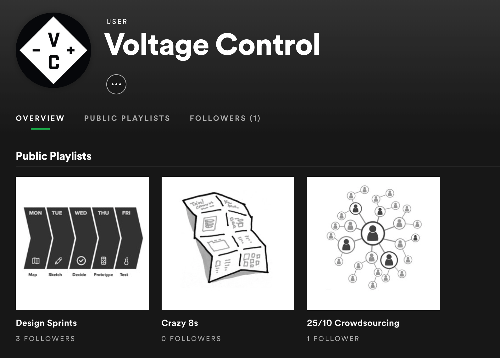 Perfect Playlists for Your Design Sprint or Design Thinking