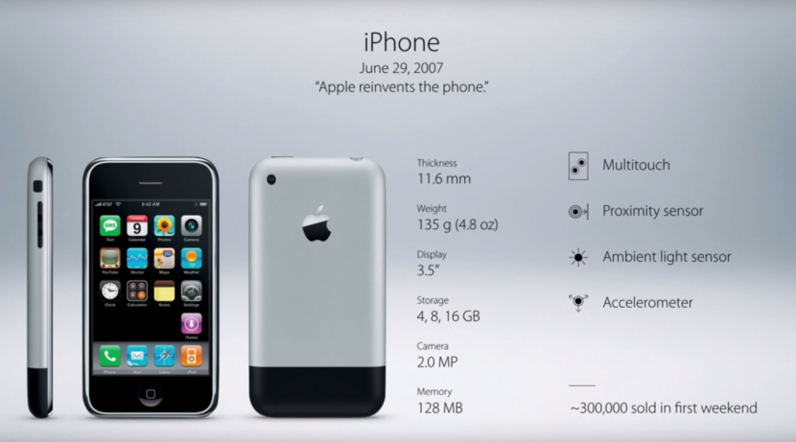 Image of the first iPhone in 2007