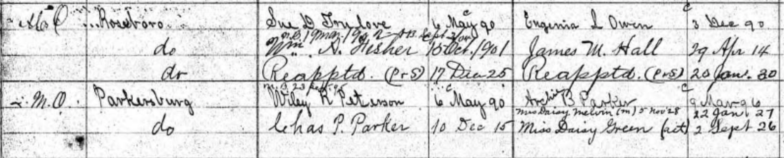 Record of Appointment of Postmasters, 1832–1971, record for Sue D. Truelove. NARA M841.
