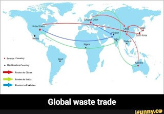 GLOBAL TRADE ISSUE IN E-squander