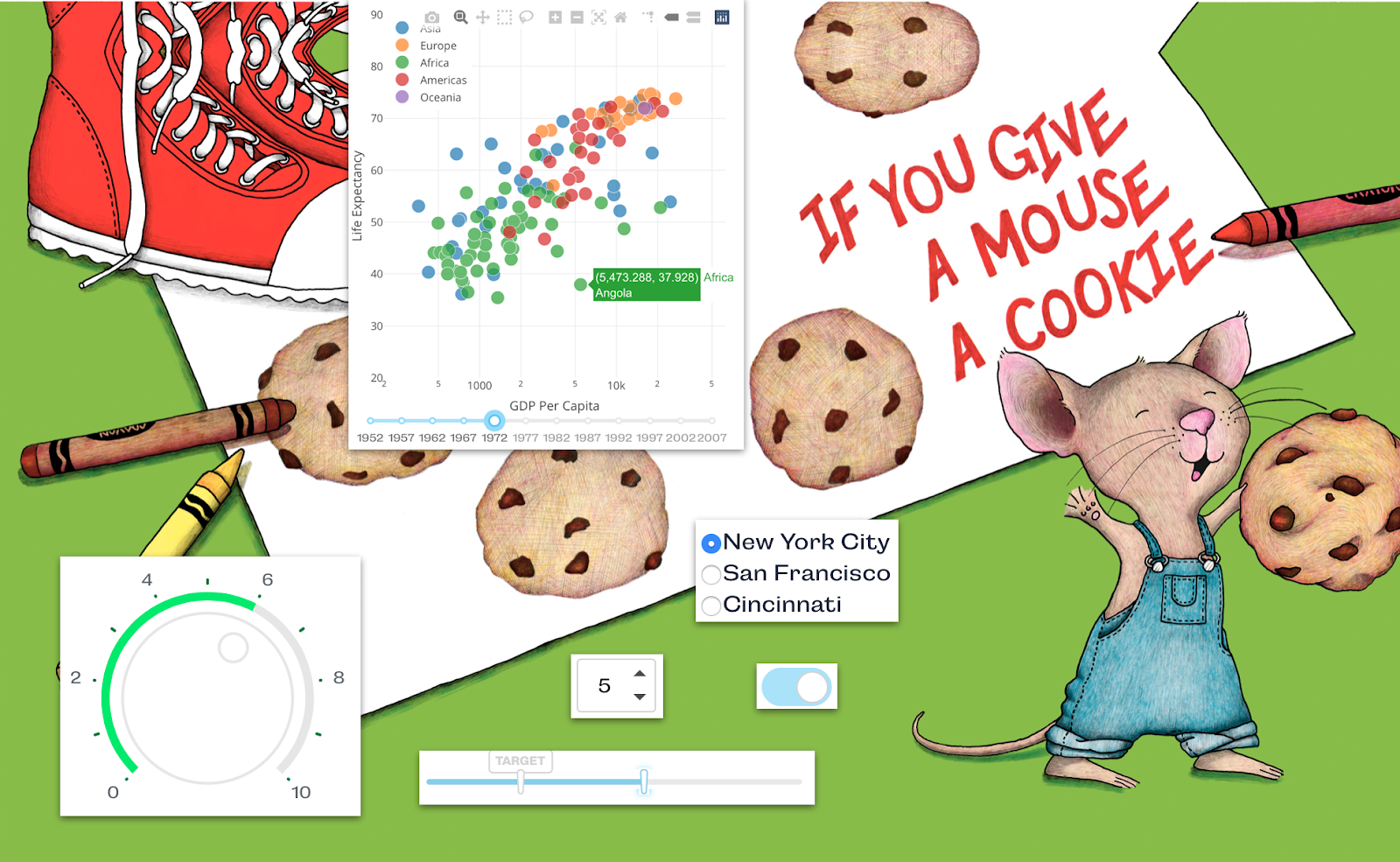 If you give a mouse a cookie with graphs.