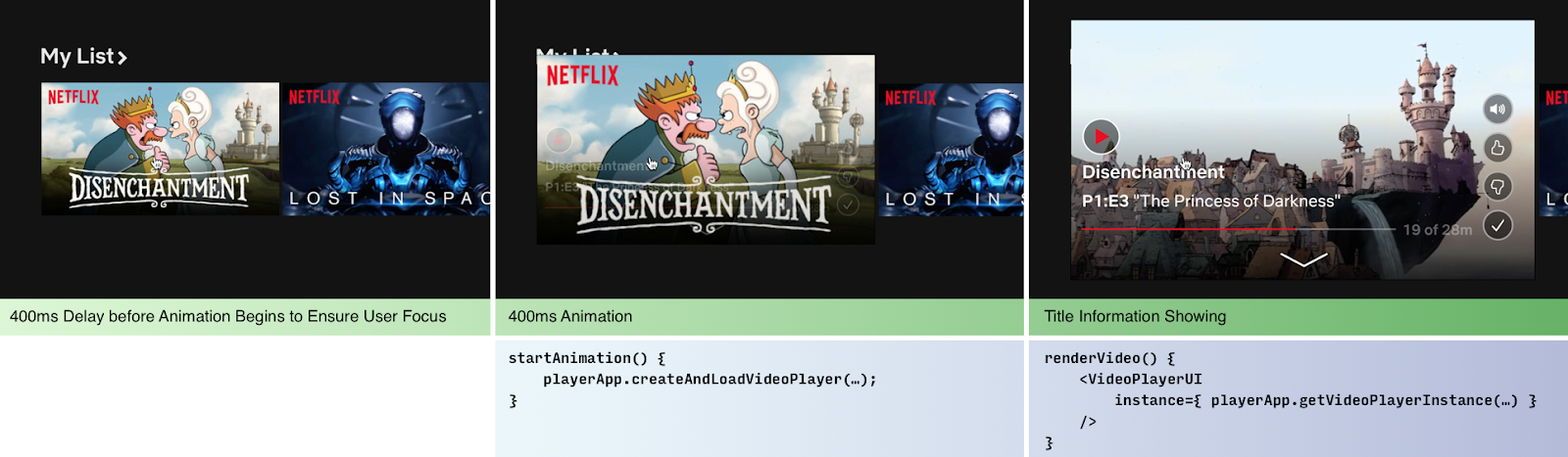 Delivering Meaning with Previews on Web - Netflix TechBlog