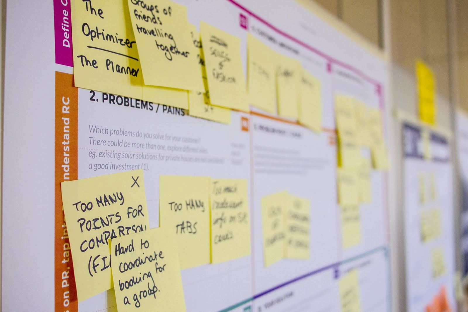 business strategy board for planning and challenges on yellow post-it notes, organisation and management