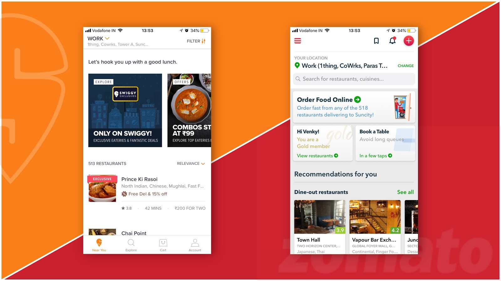 The Hunger Games: Swiggy vs  Zomato - onething - Medium