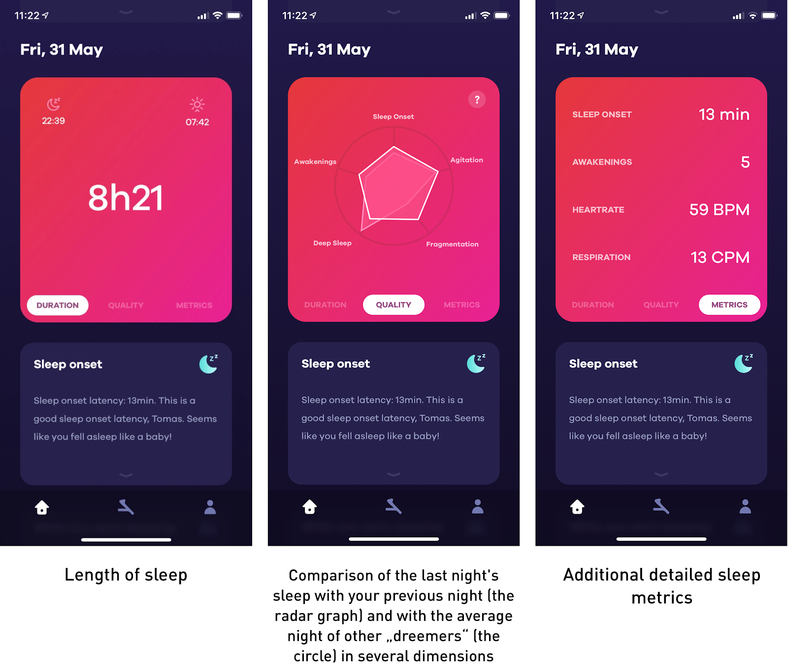 Dreaming about Better Sleep: Dreem, Oura and the Rest