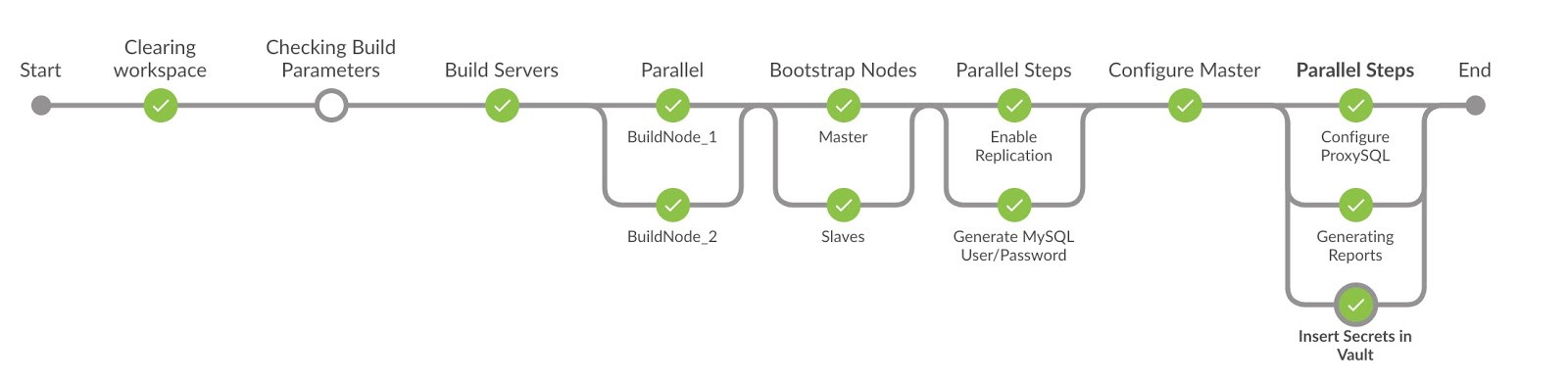 How BetterCloud Transitioned to Continuous Delivery with