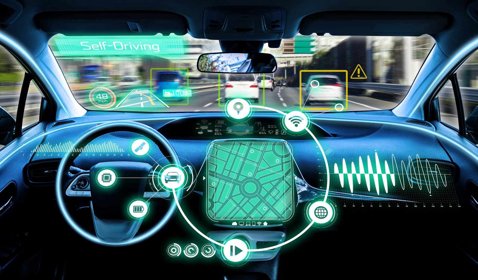 the digital cockpit of the future