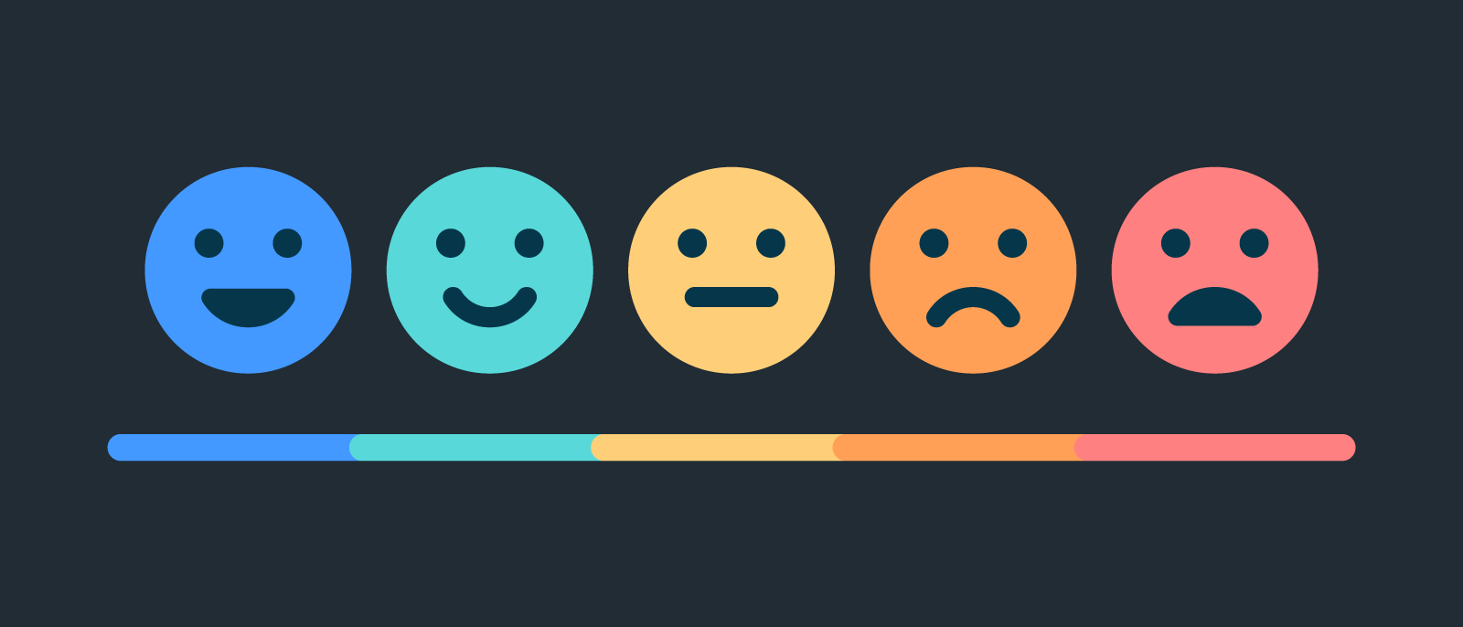 A spectrum of someone happy to someone sad.