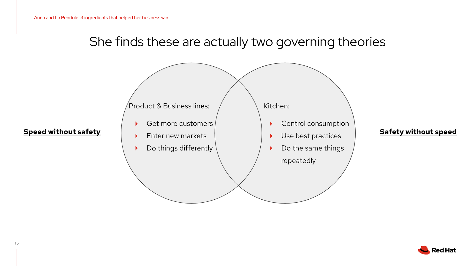 The 2 economies are actually two governing theories.