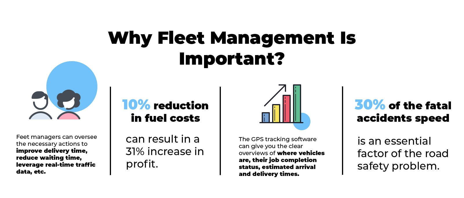 why fleet management is important for business