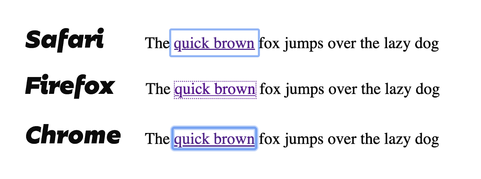 Focus rings in safari, firefox and chrome browsers