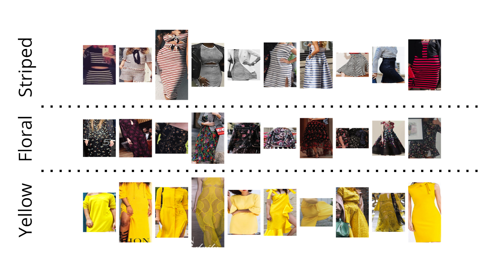Graphic of different patterns of fabric organized in stripes, floral, and yellow.