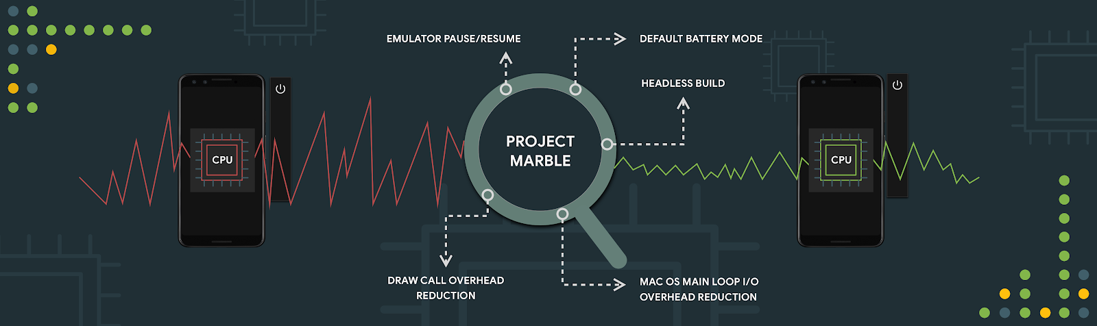 Android Emulator : Project Marble Improvements - Android