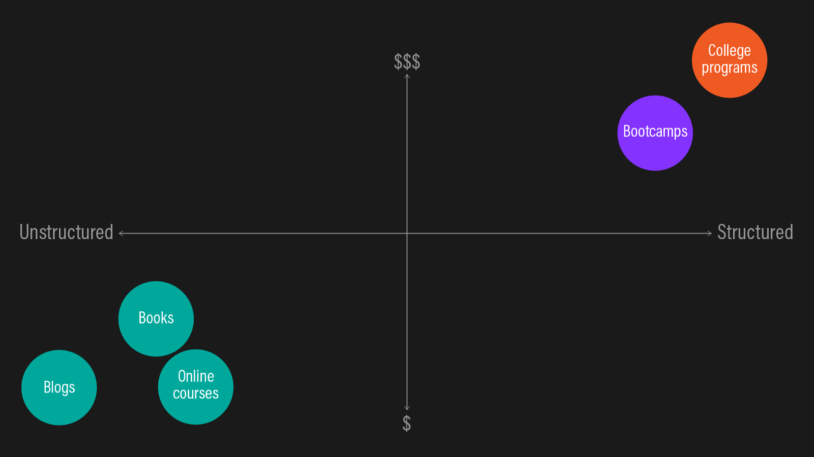 UX Resource Map: a holistic perspective on UX resources to