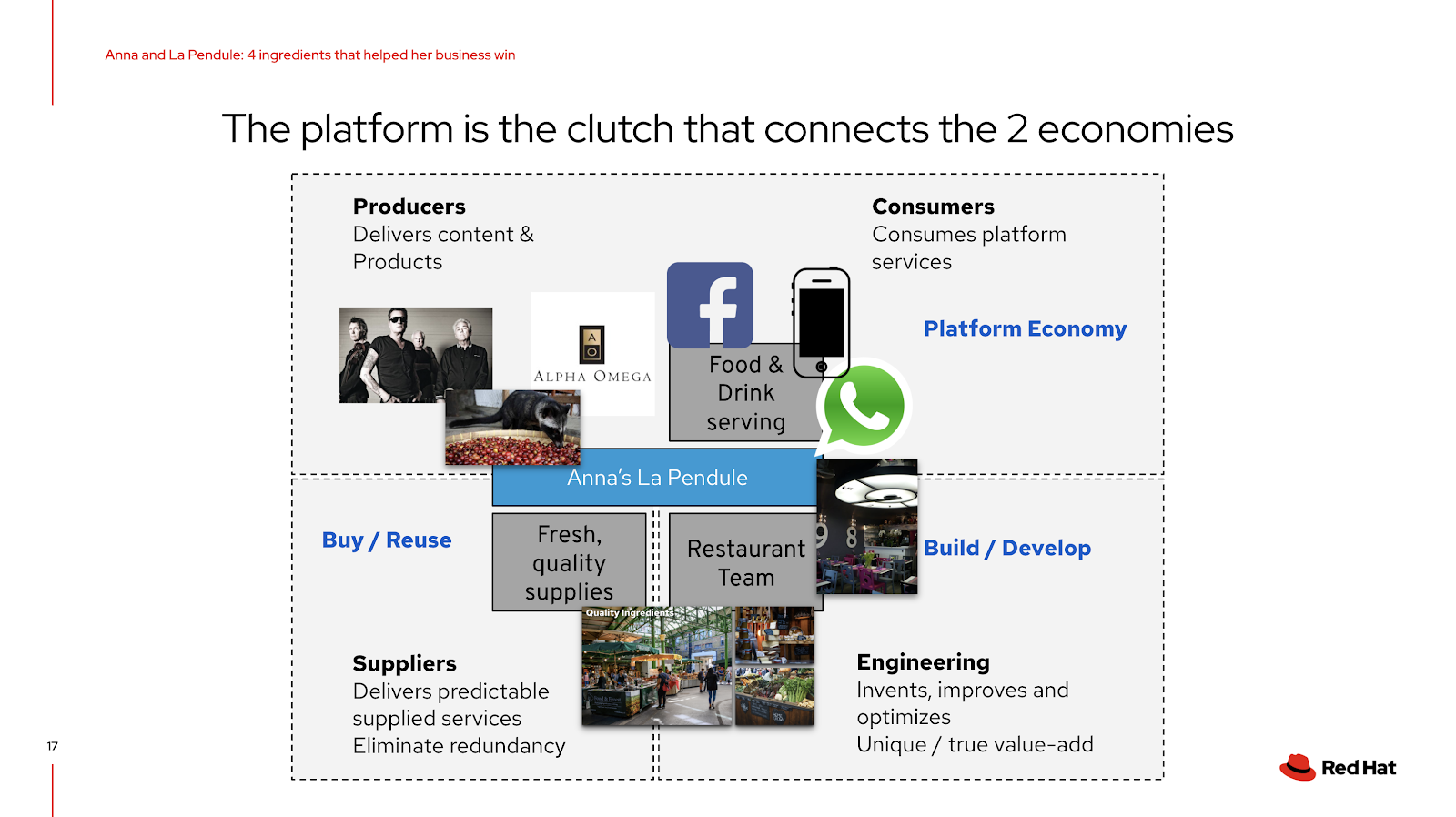 The platform is the clutch that connects the 2 economies