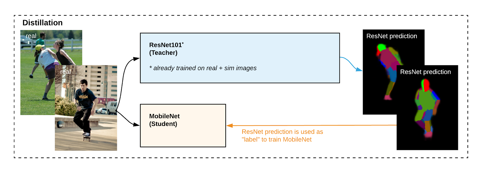 Introducing BodyPix: Real-time Person Segmentation in the