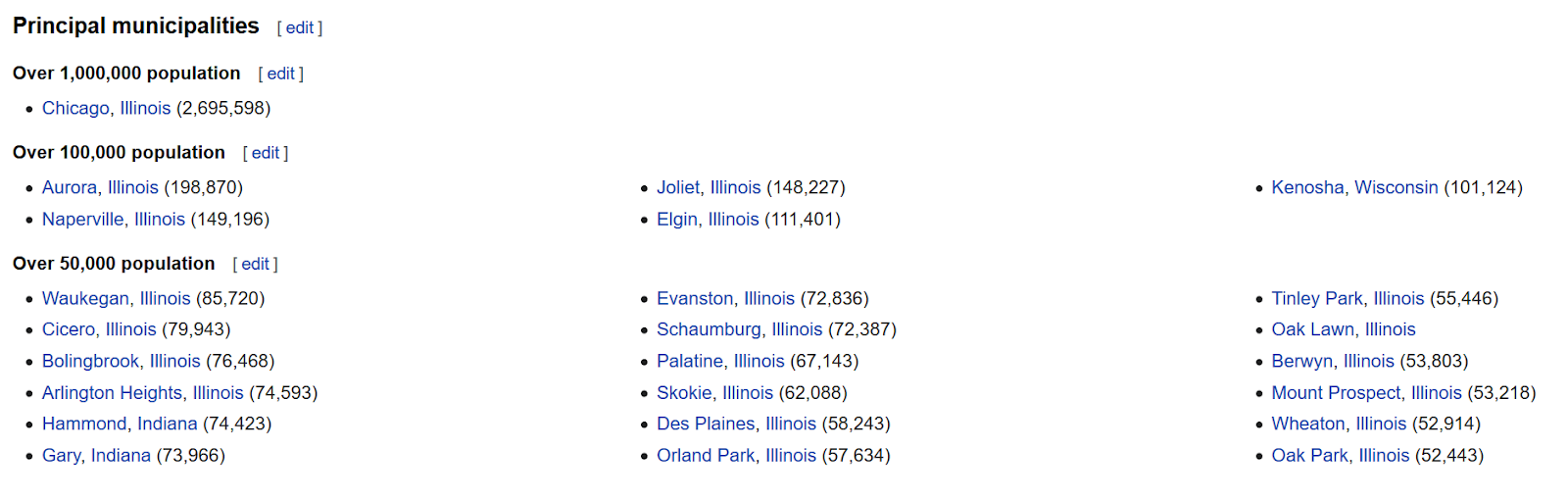 A screenshot of the Wikipedia page for the Chicago metropolitan area