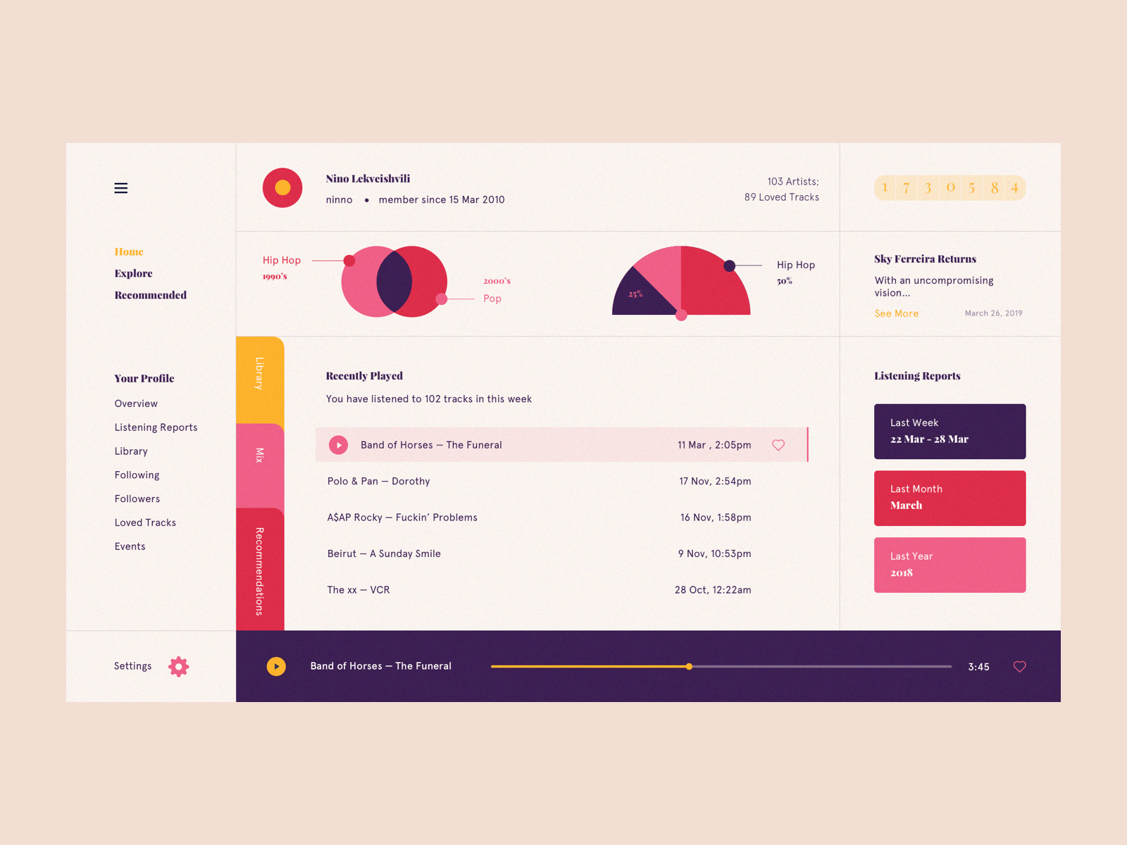 Best Web Design Inspiration — Dashboards — #6 - TMDesign