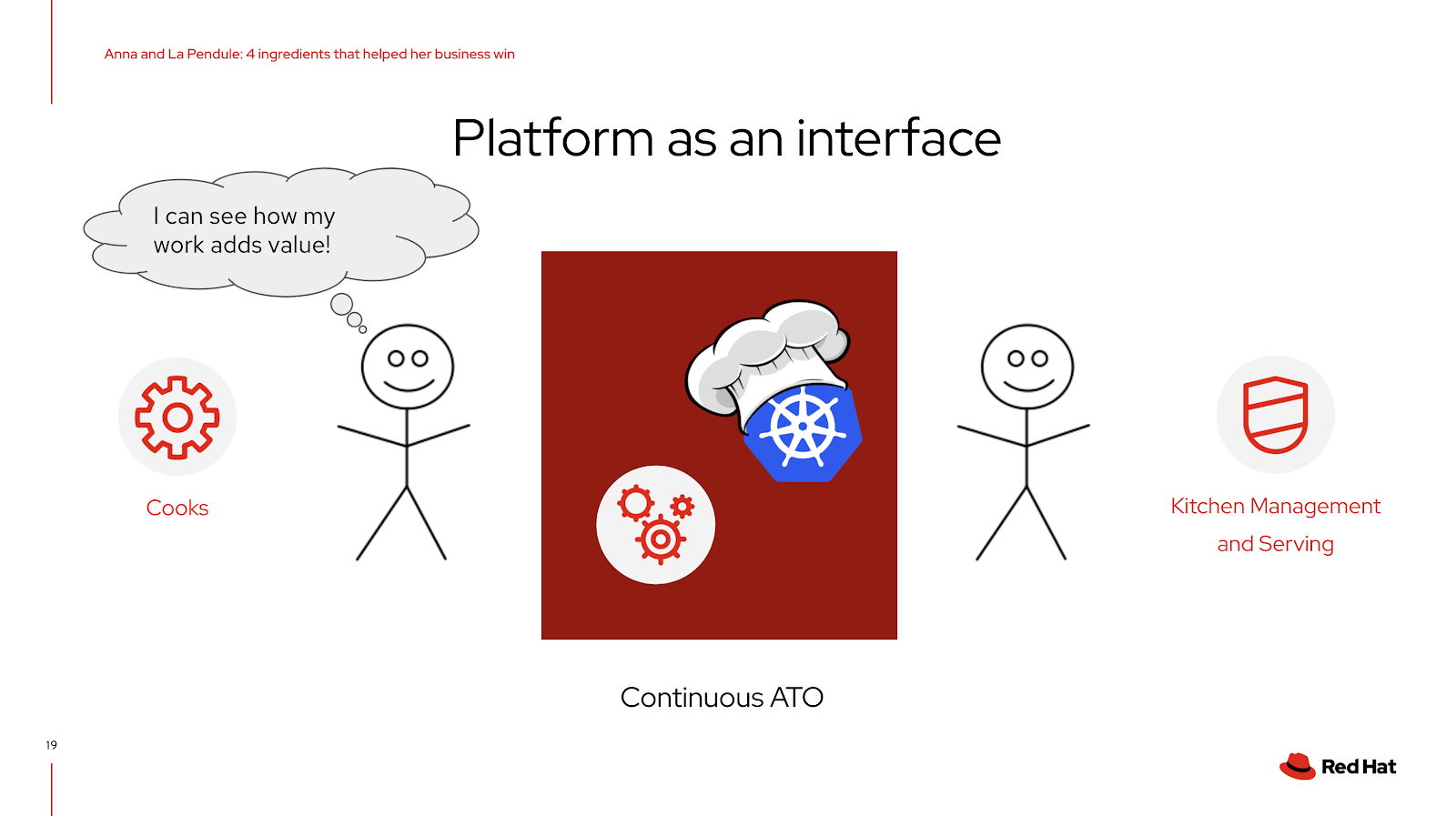 Platform as an Interface offering continuous compliance