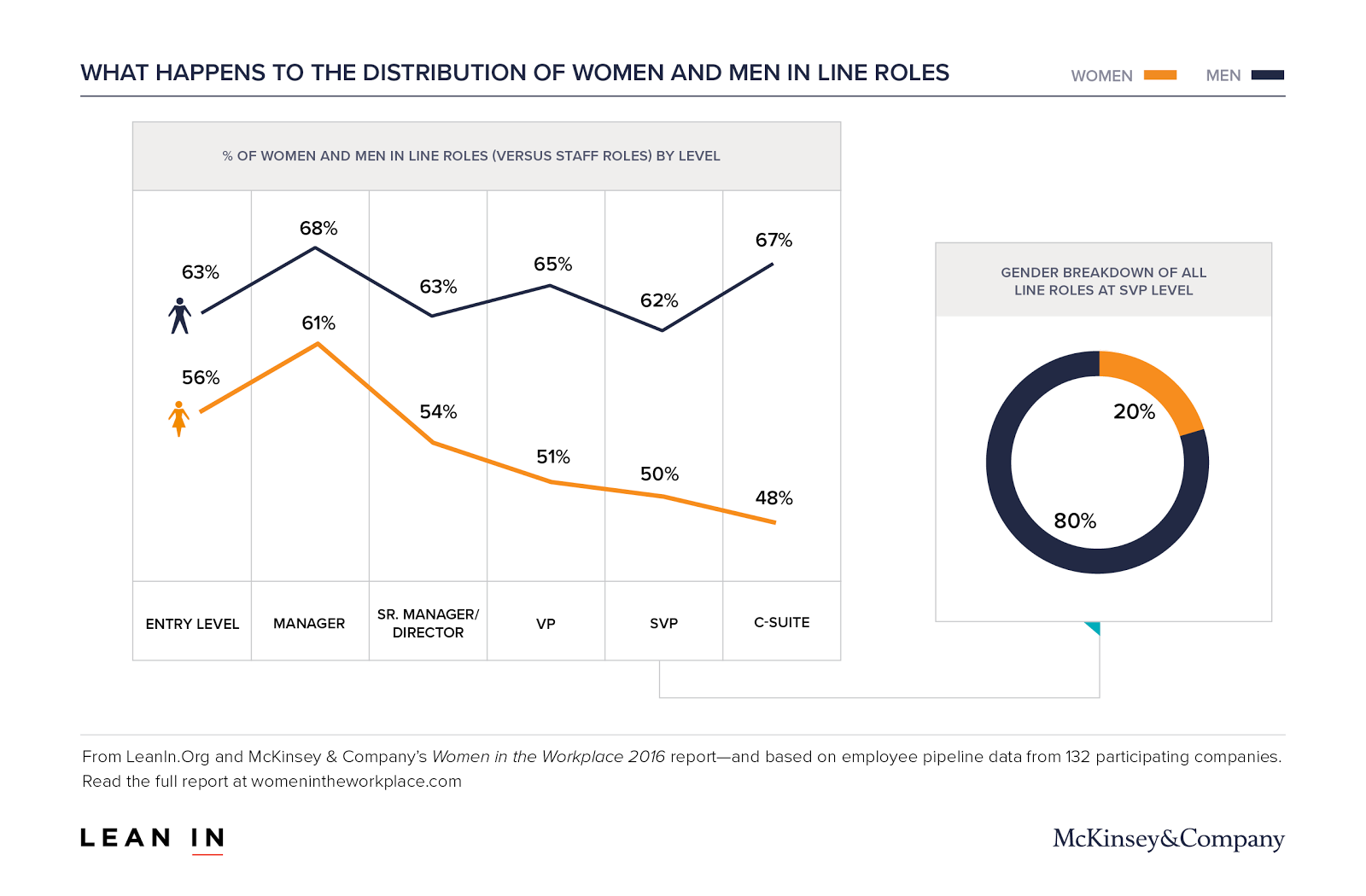 Empowering Female Leaders: Why Companies Can't Afford to Wait