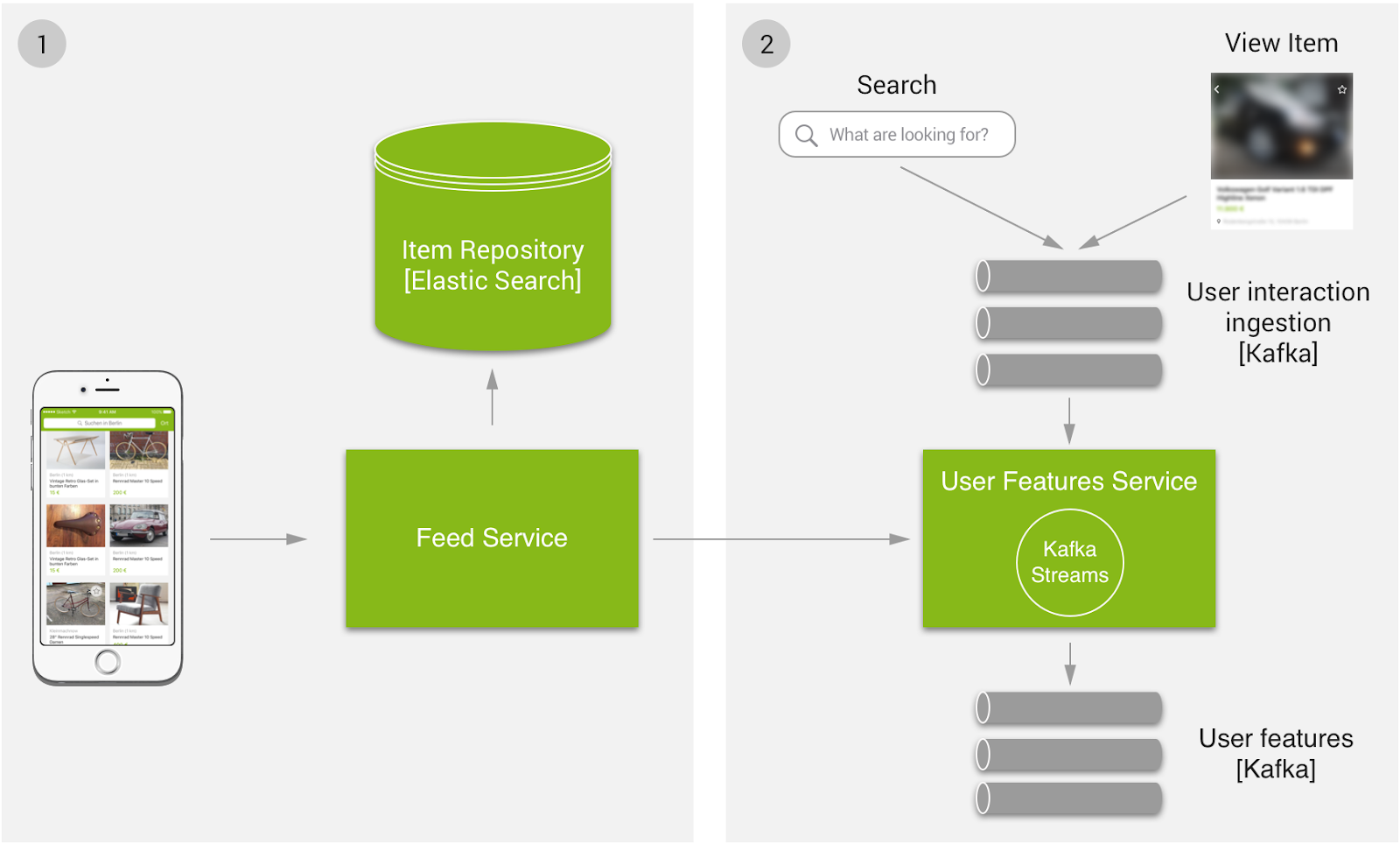 Building a home feed using Kafka Streams and Elasticsearch