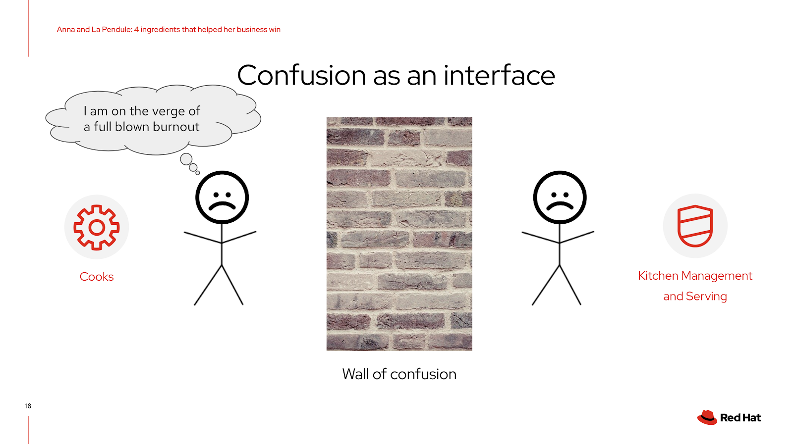 Confusion as an Interface
