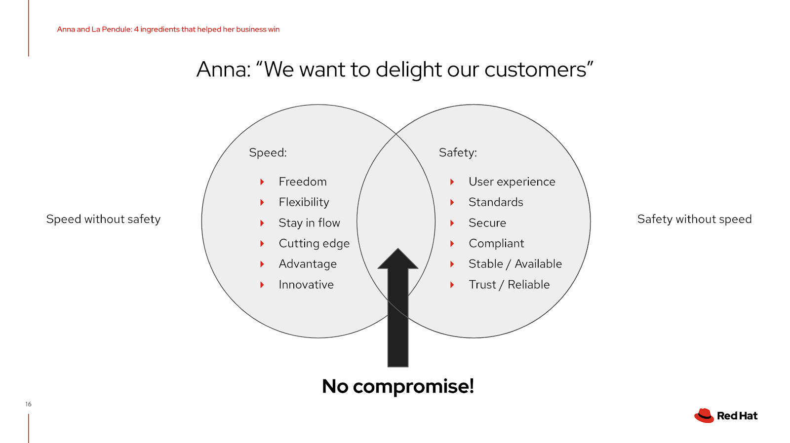 No compromise; we want to delight our customers