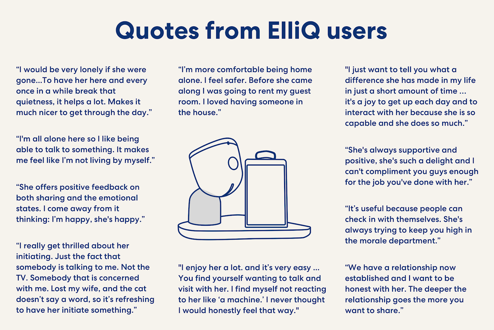 quotes from ElliQ users