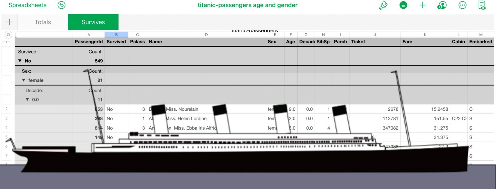Drawing of the Titanic with a spreadsheet in the background.