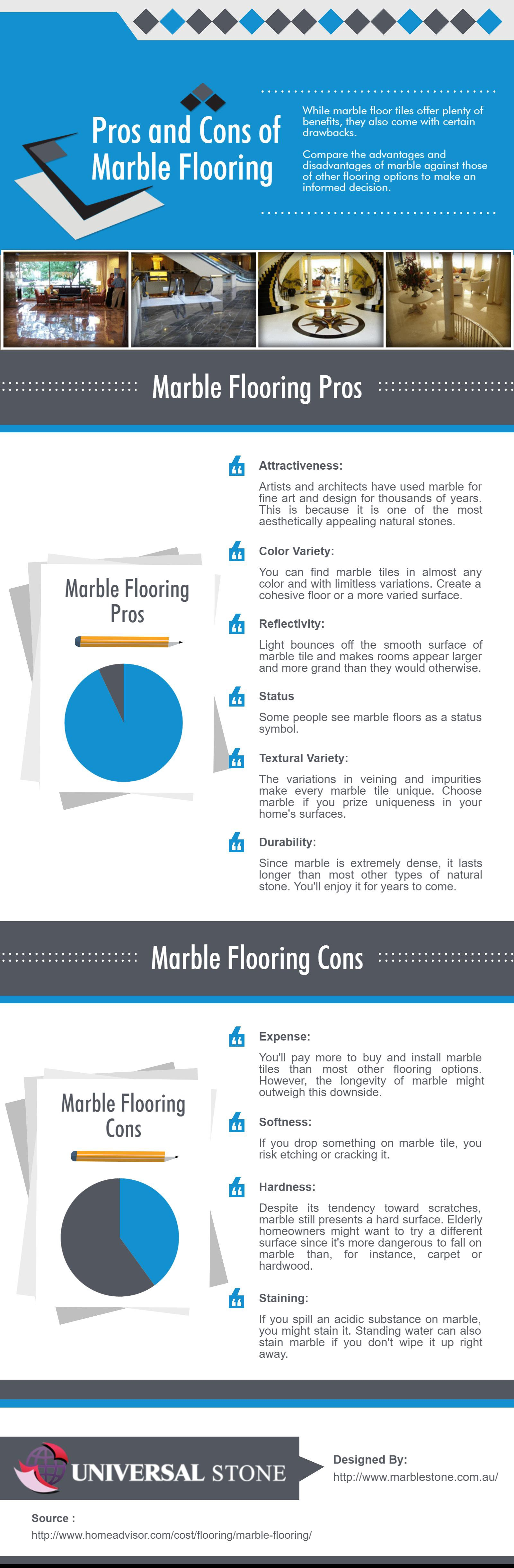 Pros And Cons Of Marble Flooring Angusbright Medium
