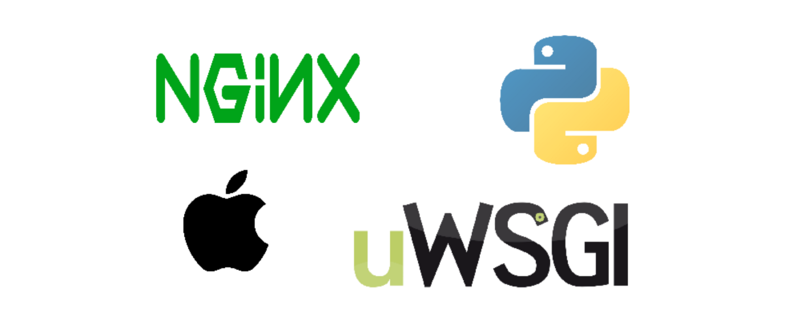 Setting up uWSGI with Nginx on MacOS for Python web-apps