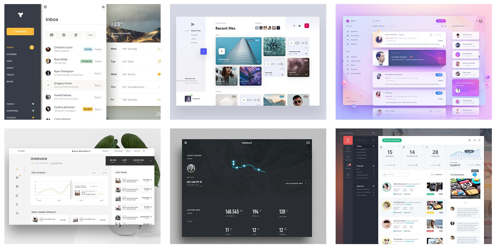 30 Handpicked Excellent Dashboards By Premiumuikits Muzli Design Inspiration