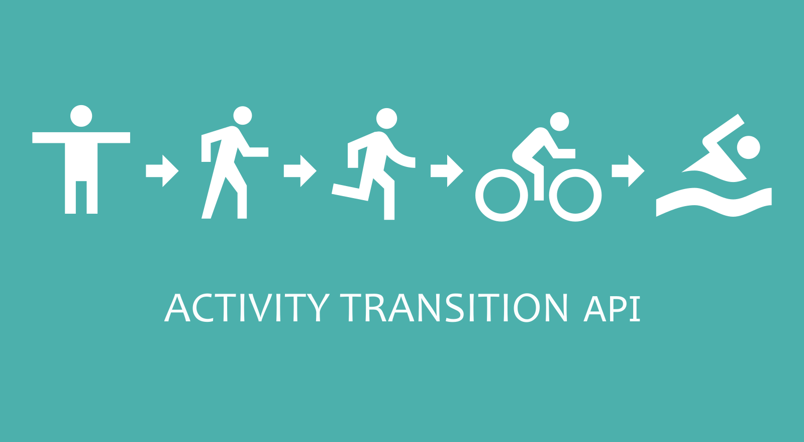 Google's new Transition API for Android - AndroidPub