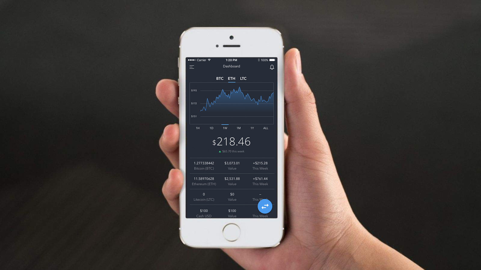 Re-Imagining the Leading App for Trading Bitcoin and Ethereum