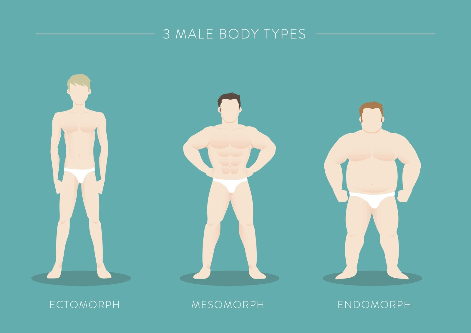 How to Train Right for Your Body Type? - Keep - Medium