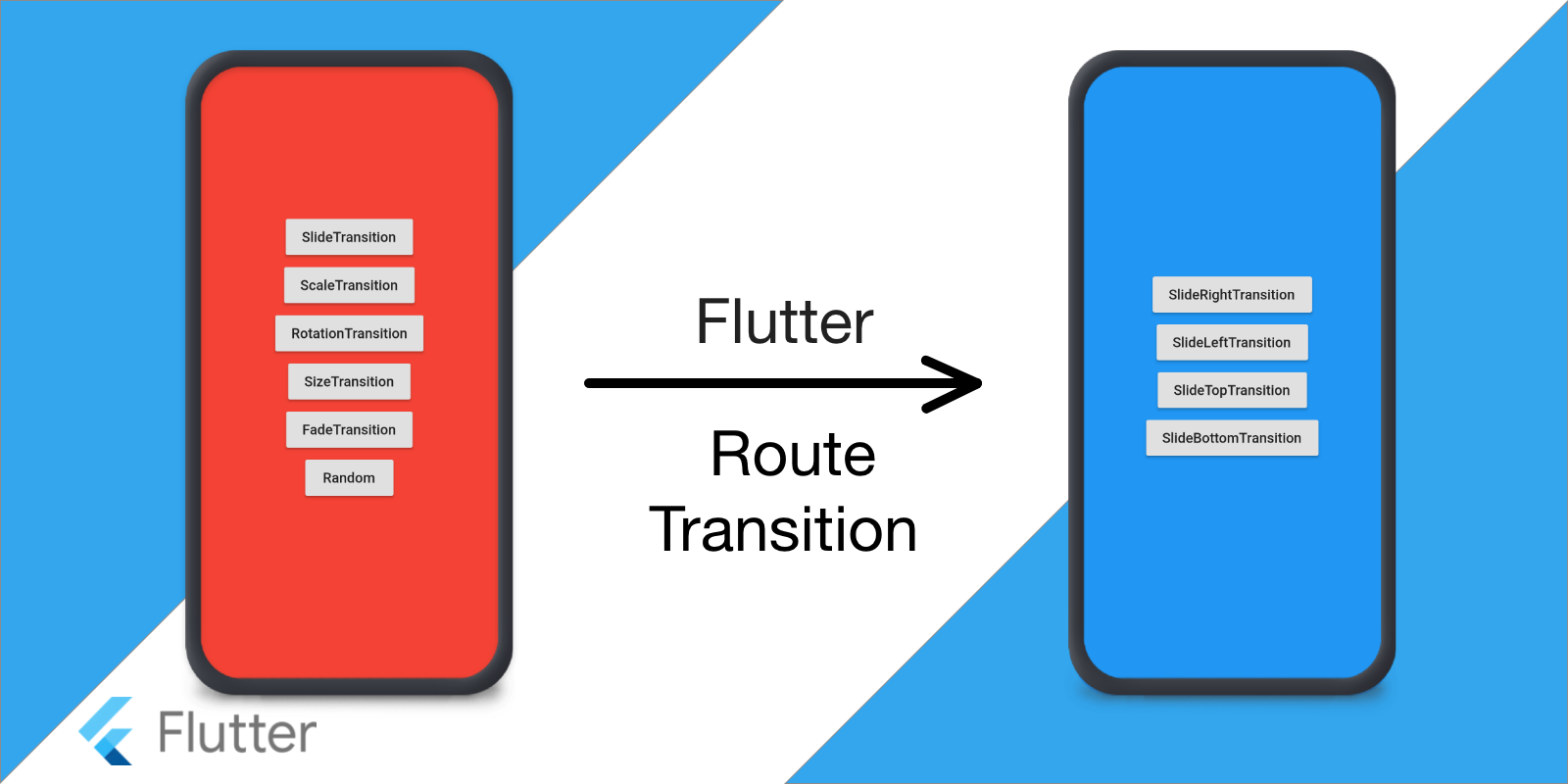 Everything you need to know about Flutter page route transition