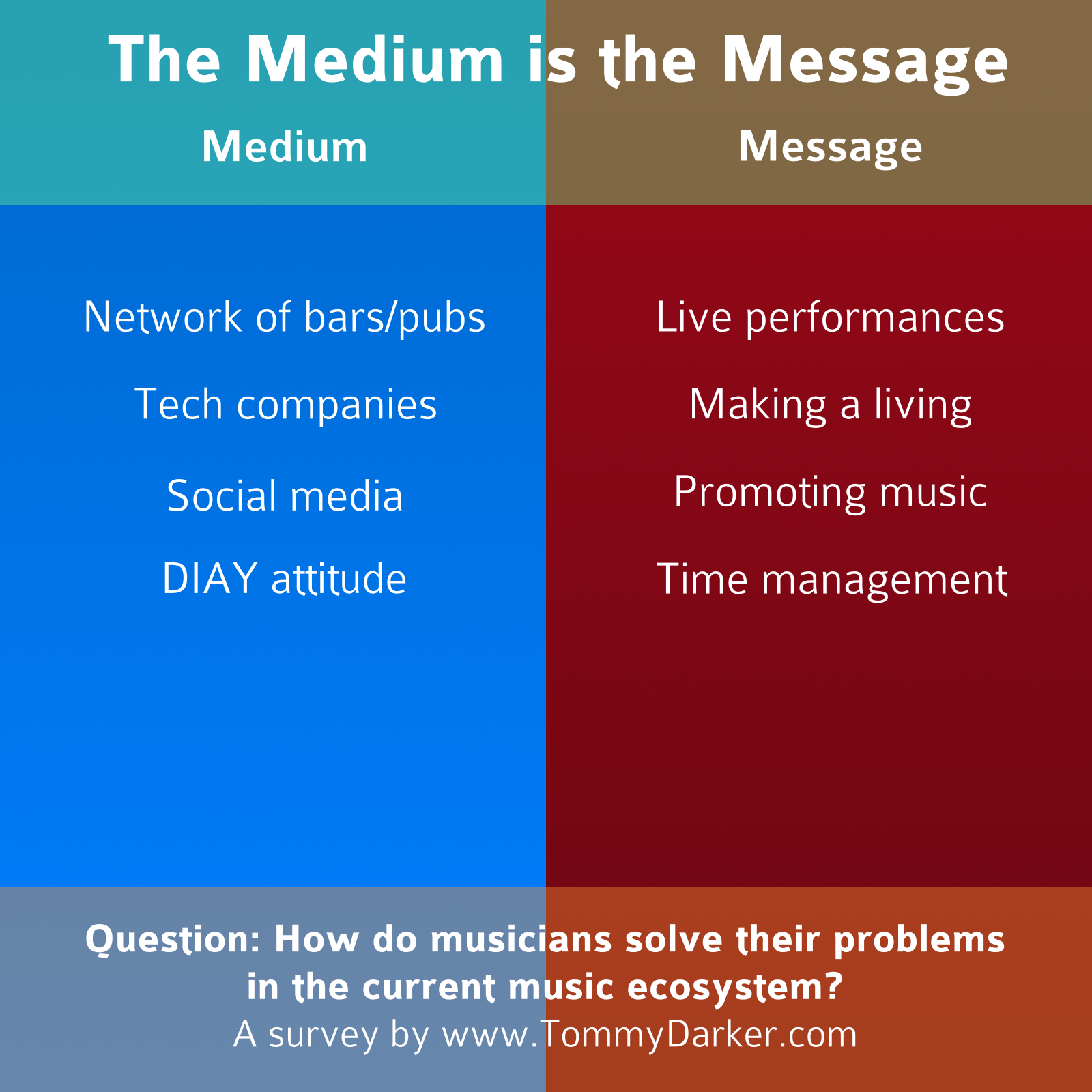 Why musicians can't thrive in the modern ecosystem
