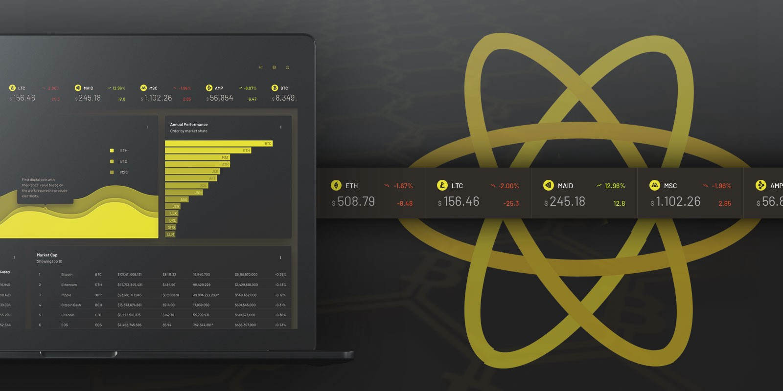 Real-time cryptocurrency visualisations using React