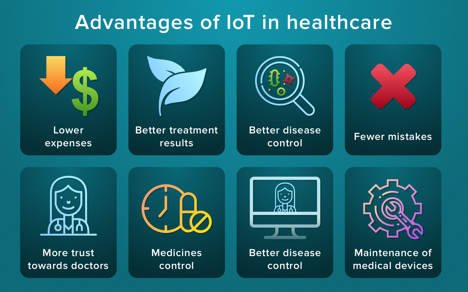 IoT In Healthcare: How It Improves Medical Software