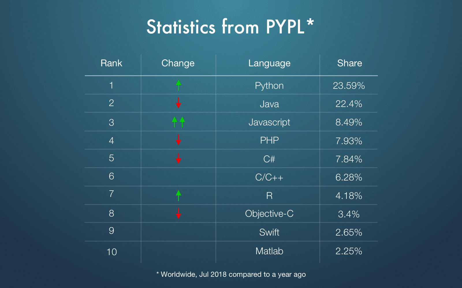 10 Python Applications in the Real World, python real time programming examples