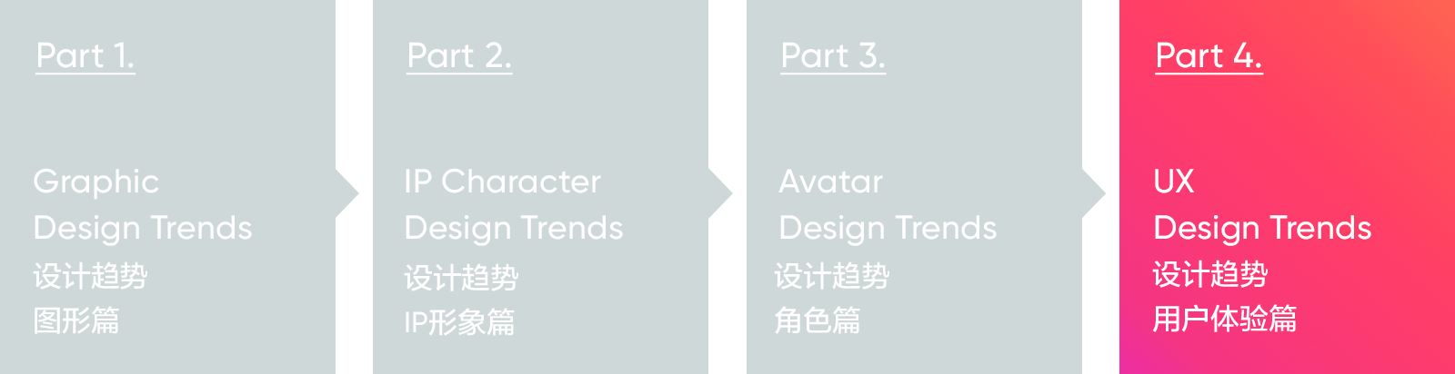 Product Trends 2020.2019 2020 Design Trend Ux Noteworthy The Journal Blog