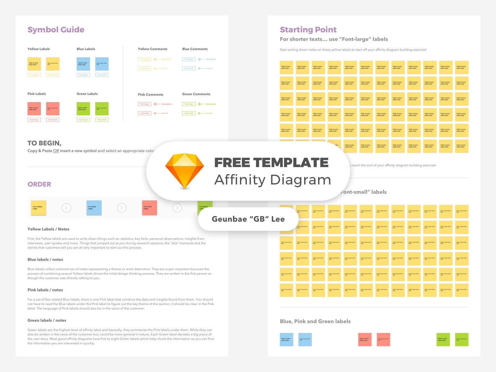 """Affinity Diagram free sketch template for building a meaningful """"affinity"""