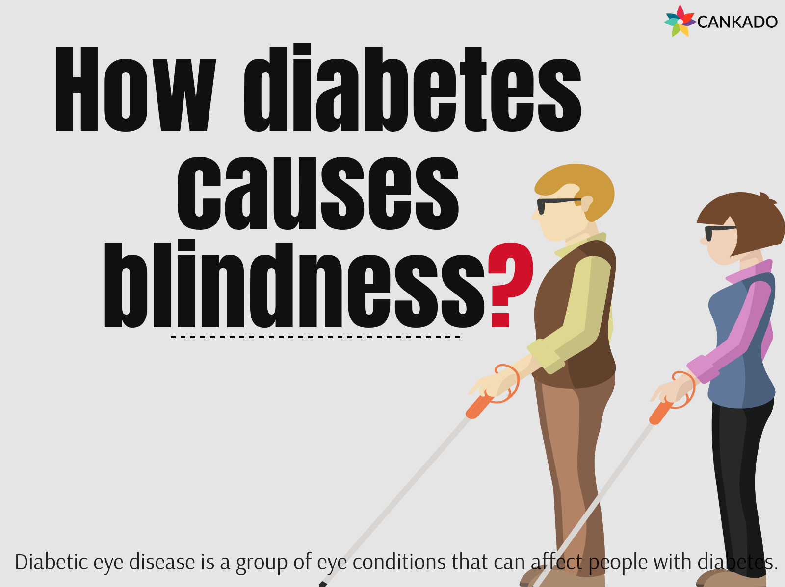 How Diabetes Causes Blindness After Some Time High Glucose Levels By Cankado Diabetes Medium