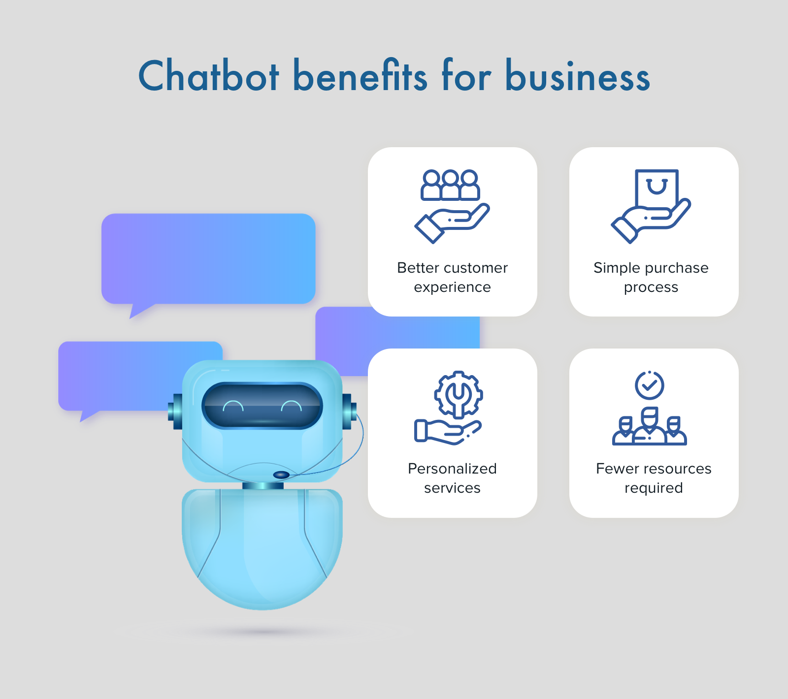 A Comprehensive Guide on Chatbot Development: Benefits, Features, and Tech  Stack | by Vitaly Kuprenko | Chatbots Journal