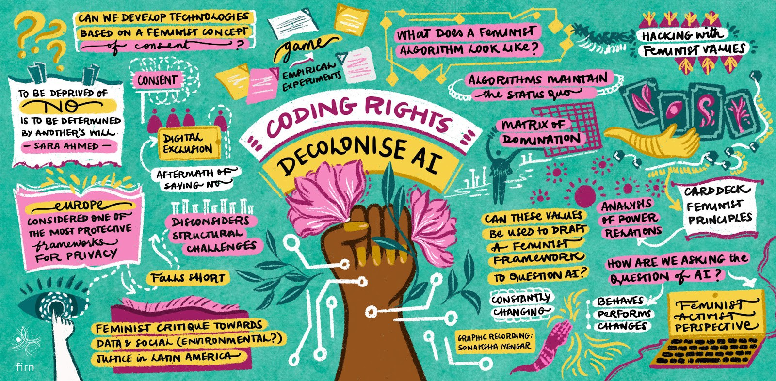A brown fist holding flowers. Above: Coding Rights, Decolonise AI. All around: text and element documentation.