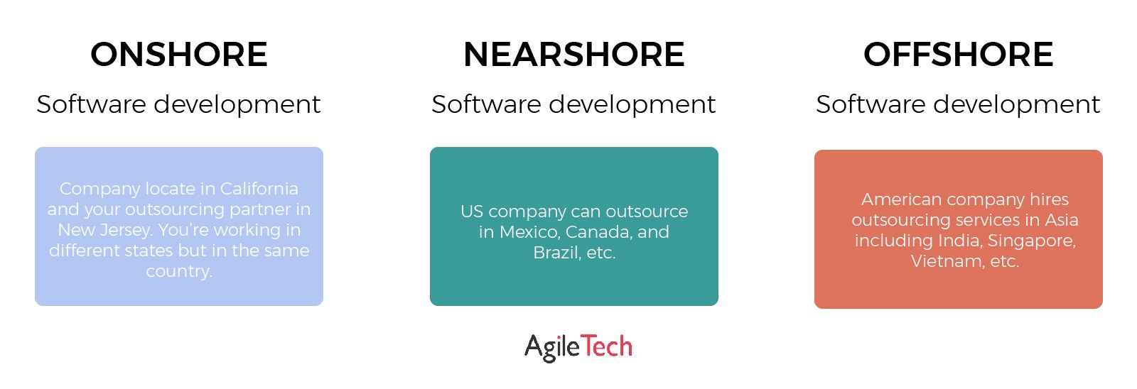 the difference between nearshore vs onshore vs offshore
